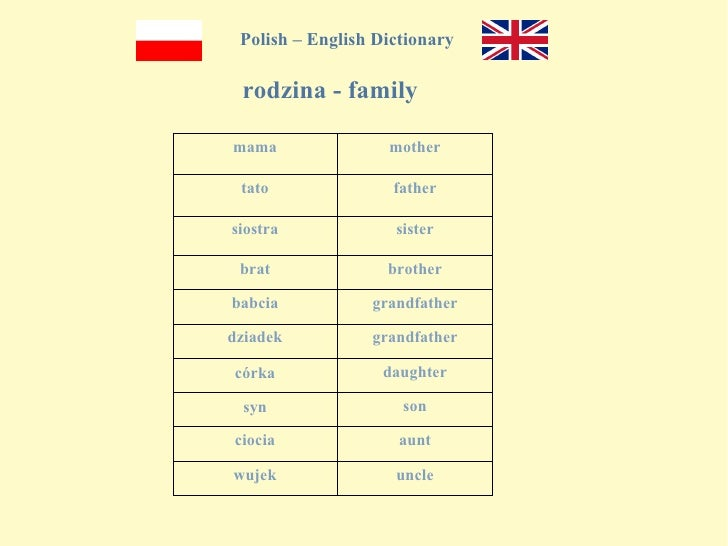 translate document from english to polish