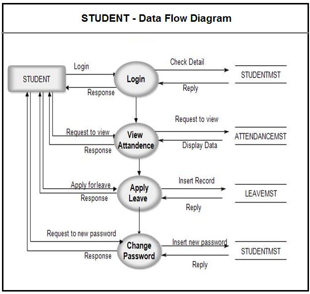 faculty management system project documentation